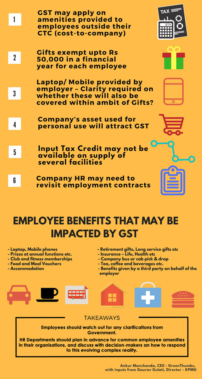 6 ways GST may impact salaries - Work cut out for HR Professionals!