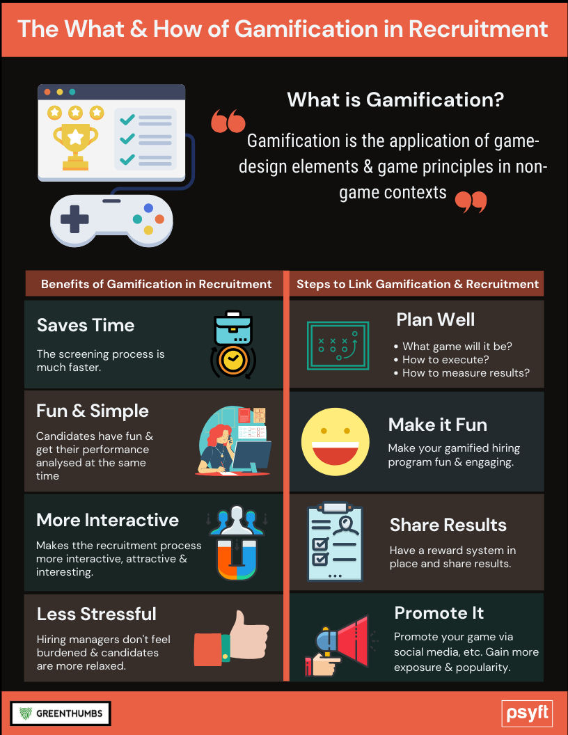 The What and How of Gamification in Recruitment